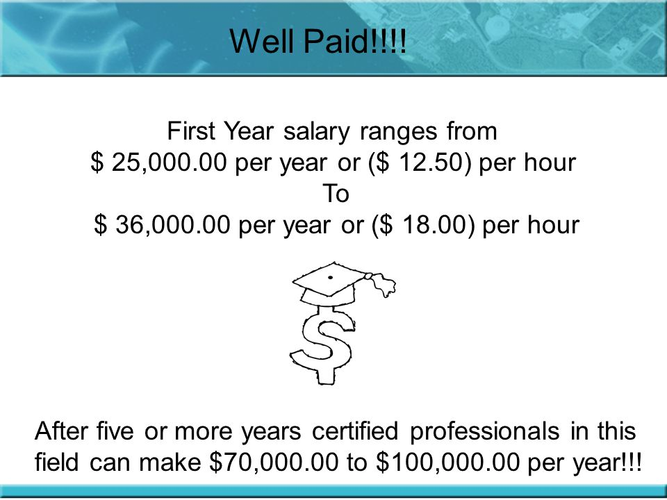 First Year salary ranges from $ 25,000.00 per year or ($ 12.50) per hour To $ 36,000.00 per year or ($ 18.00) per hour Well Paid!!!.
