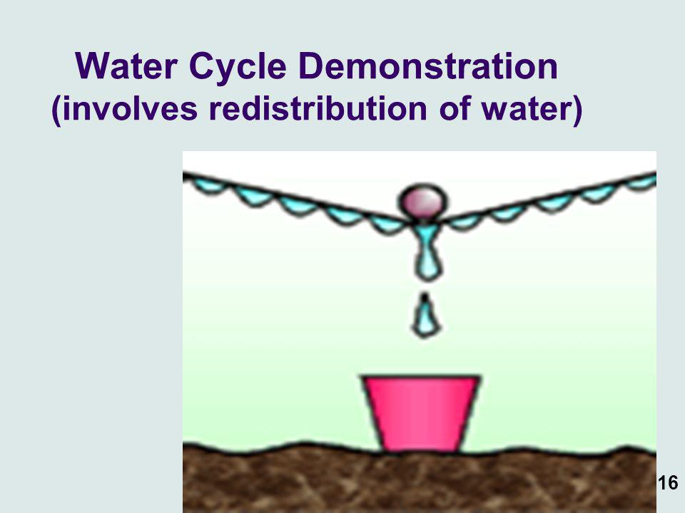 16 Water Cycle Demonstration (involves redistribution of water)
