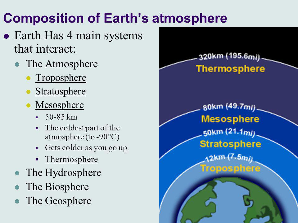 30 Composition of Earth's atmosphere Earth Has 4 main systems that interact: The Atmosphere Troposphere Stratosphere Mesosphere  50-85 km  The colde