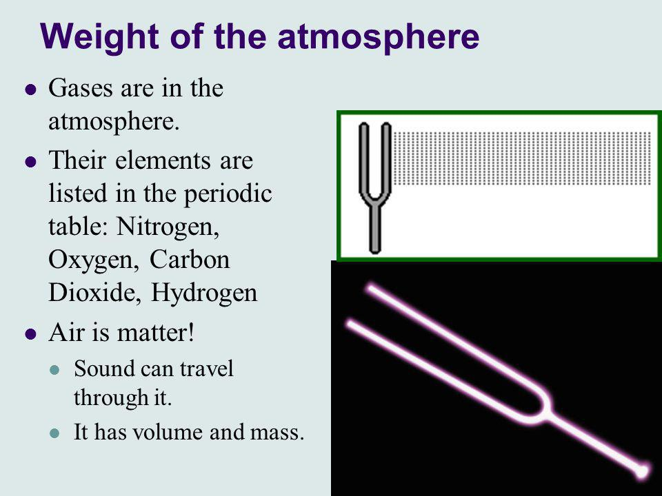 5 Weight of the atmosphere Gases are in the atmosphere. Their elements are listed in the periodic table: Nitrogen, Oxygen, Carbon Dioxide, Hydrogen Ai