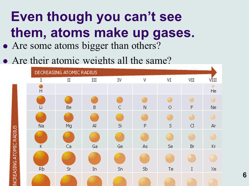 6 Even though you can't see them, atoms make up gases. Are some atoms bigger than others? Are their atomic weights all the same?