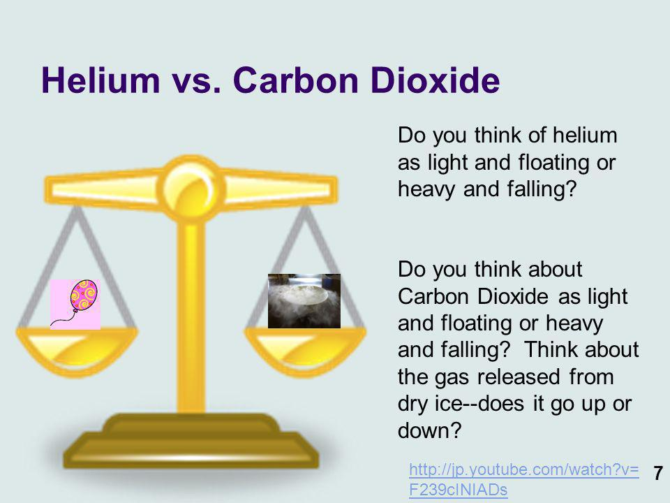 7 Helium vs. Carbon Dioxide Do you think of helium as light and floating or heavy and falling? Do you think about Carbon Dioxide as light and floating