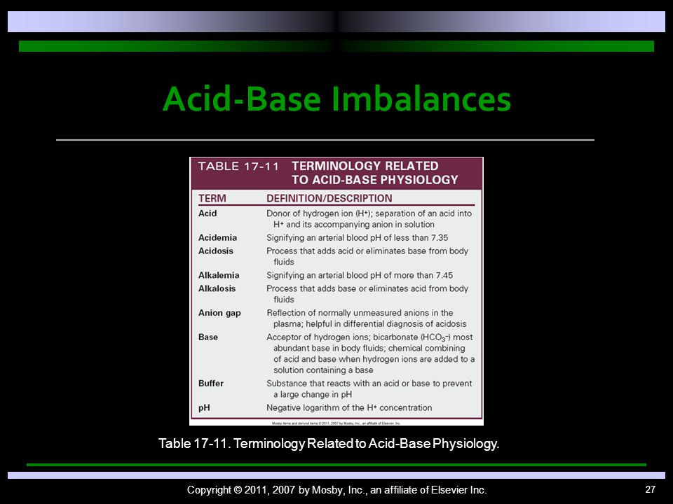 27 Acid-Base Imbalances Copyright © 2011, 2007 by Mosby, Inc., an affiliate of Elsevier Inc. Table 17-11. Terminology Related to Acid-Base Physiology.