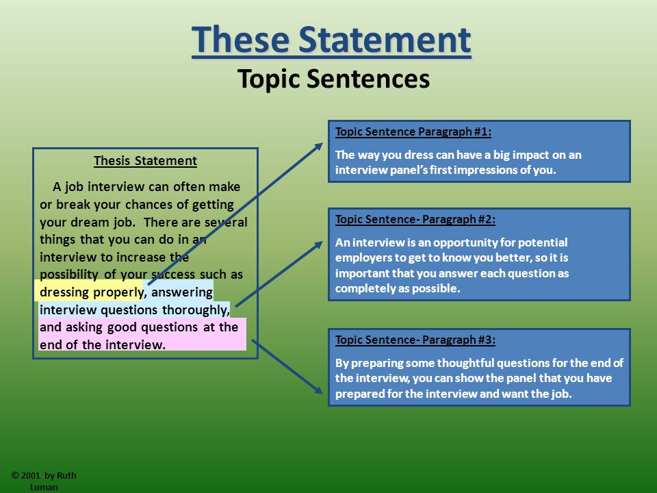 Essay-Writing Topics in English