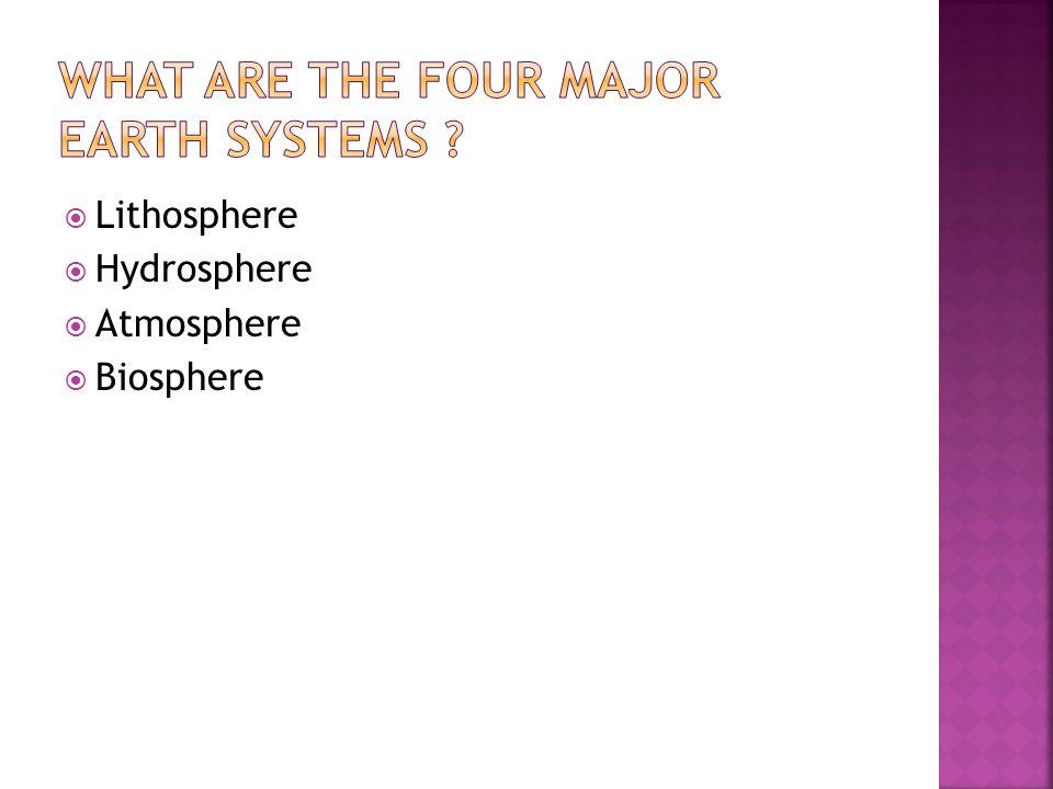  Lithosphere  Hydrosphere  Atmosphere  Biosphere