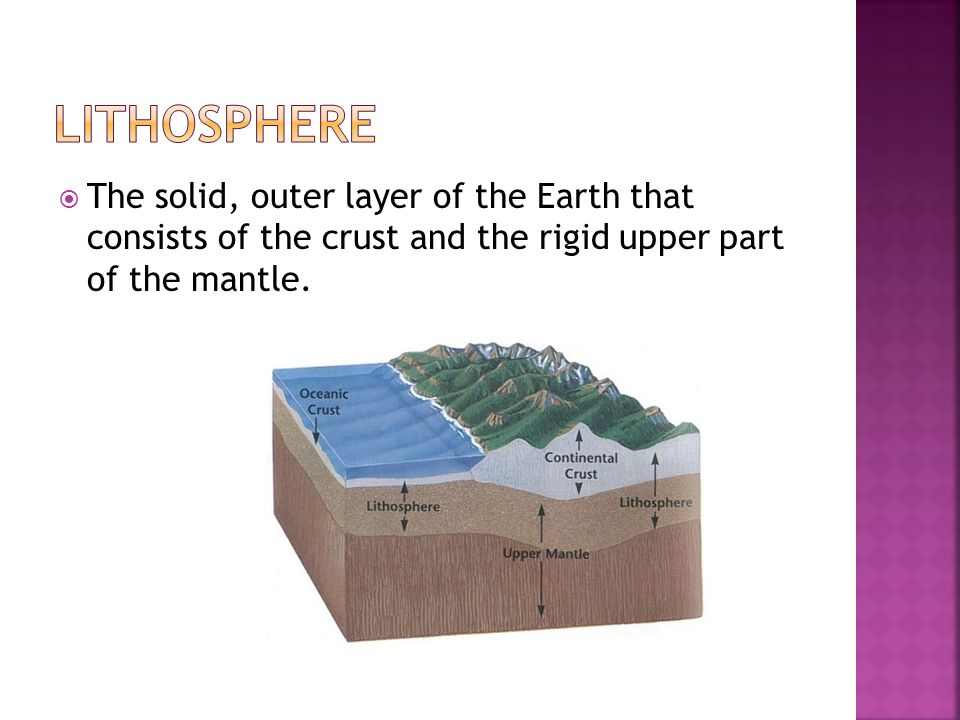  The solid, outer layer of the Earth that consists of the crust and the rigid upper part of the mantle.
