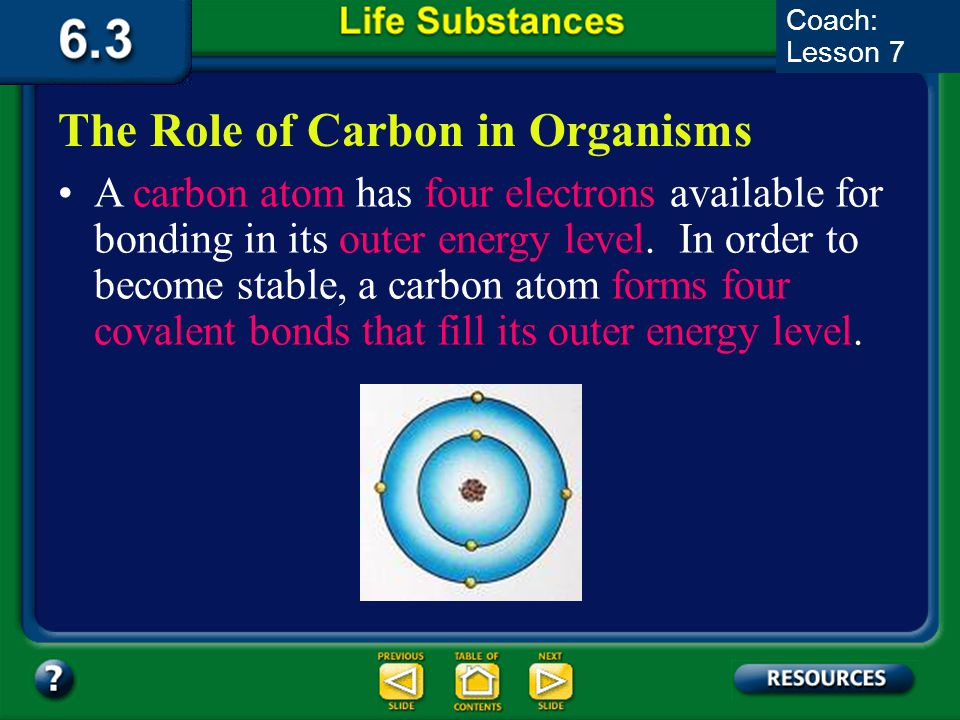 An atom is the smallest particle of an element that has the characteristics of that element. Section 6.1 Summary – pages 141-151 Atoms: The Building B