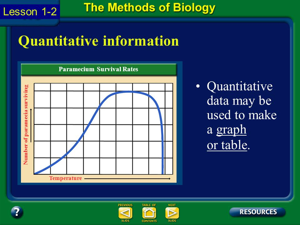 Section 1.2 Summary – pages 11-18 Data gathering Quantitative data may be measurements of time, temperature, length, mass, area, volume, or other fact