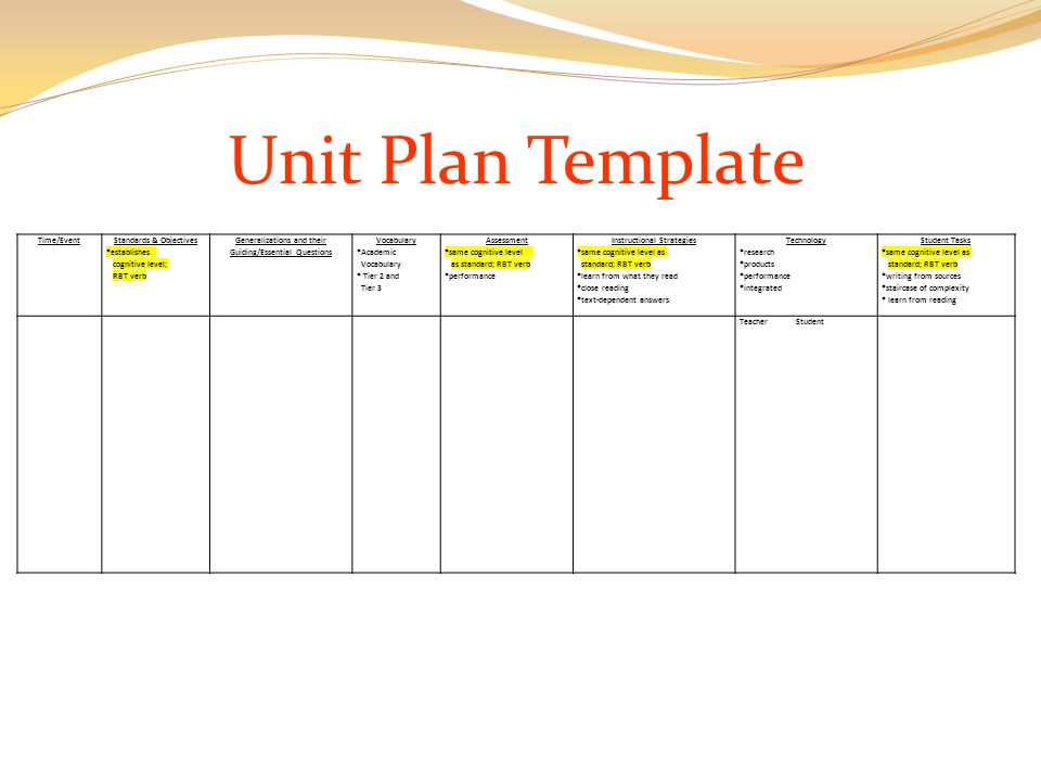 Unit Plan Template Time/Event Standards & Objectives *establishes cognitive level; RBT verb Generalizations and their Guiding/Essential Questions Voca