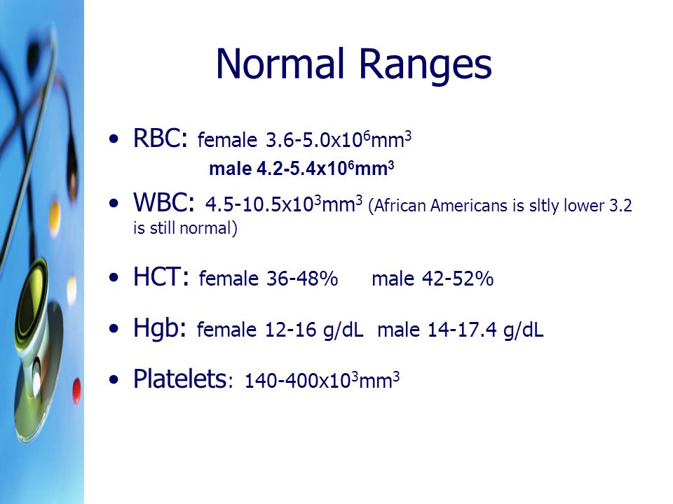 Normal Ranges RBC: female 3.6-5.0x10 6 mm 3 male 4.2-5.4x10 6 mm 3 WBC: 4.5-10.5x10 3 mm 3 (African Americans is sltly lower 3.2 is still normal) HCT: