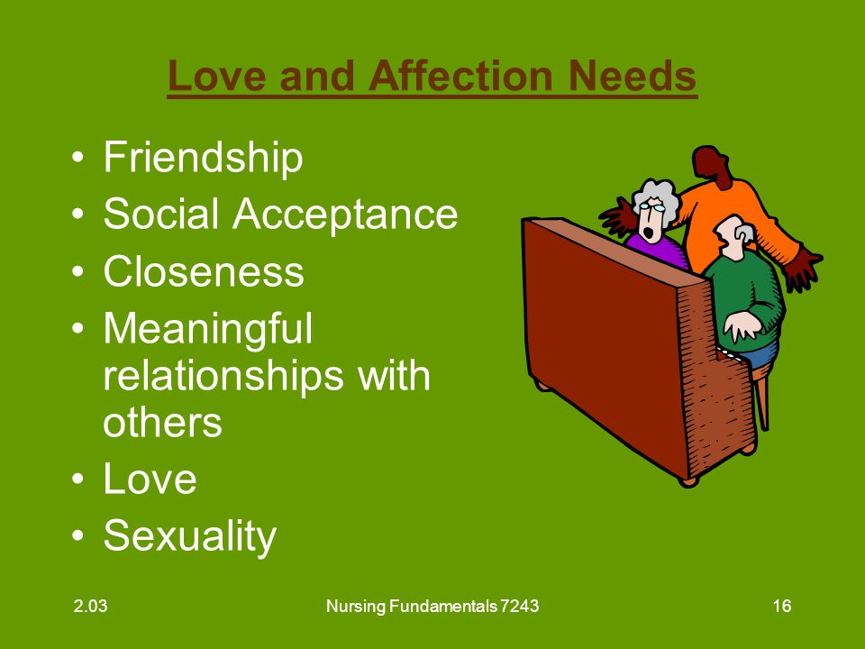 Nursing Fundamentals 724316 Love and Affection Needs Friendship Social Acceptance Closeness Meaningful relationships with others Love Sexuality 2.03
