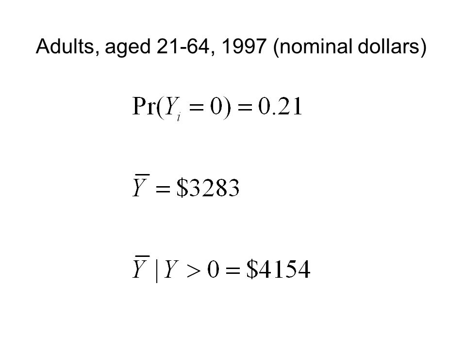 Adults, aged 21-64, 1997 (nominal dollars)