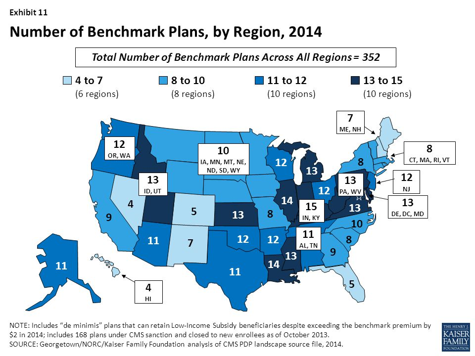 Exhibit OR, WA IA, MN, MT, NE, ND, SD, WY NJ 4 HI CT, MA, RI, VT 7 ME, NH AL, TN Number of Benchmark Plans, by Region, 2014 Total Number of Benchmark Plans Across All Regions = ID, UT 13 DE, DC, MD 13 PA, WV 15 IN, KY NOTE: Includes de minimis plans that can retain Low-Income Subsidy beneficiaries despite exceeding the benchmark premium by $2 in 2014; includes 168 plans under CMS sanction and closed to new enrollees as of October 2013.