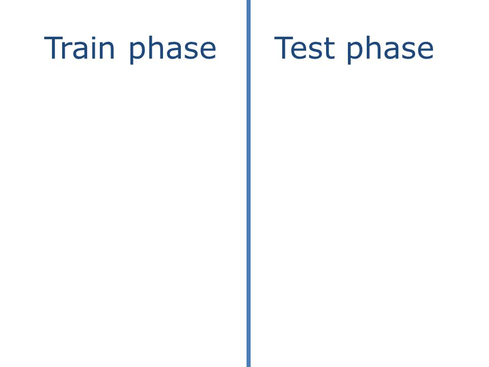 Test phaseTrain phase