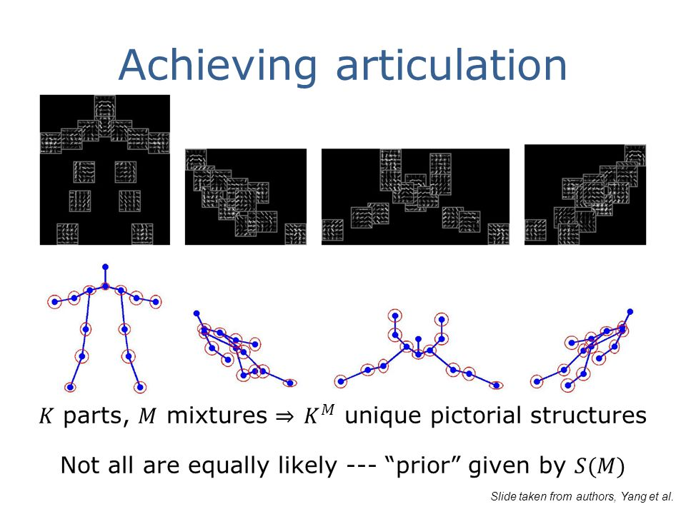 Achieving articulation Slide taken from authors, Yang et al.
