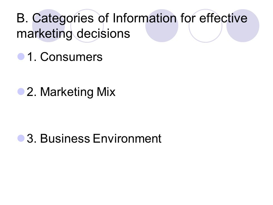 B. Categories of Information for effective marketing decisions 1.