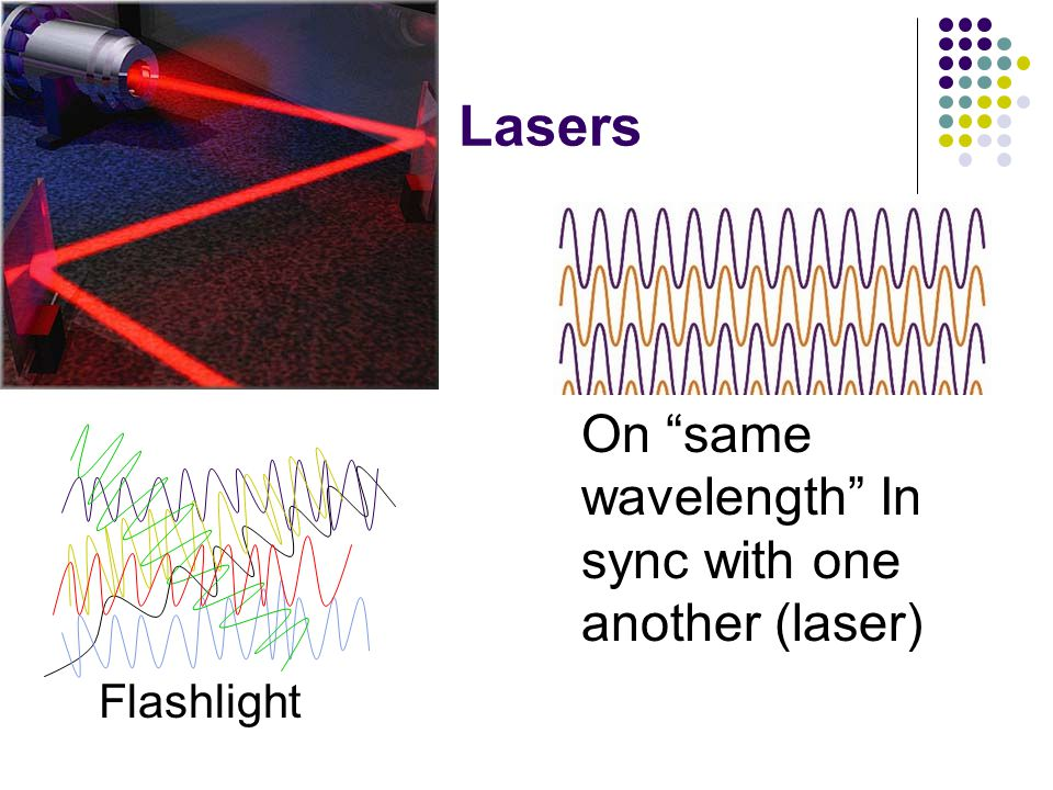 Lasers On same wavelength In sync with one another (laser) Flashlight