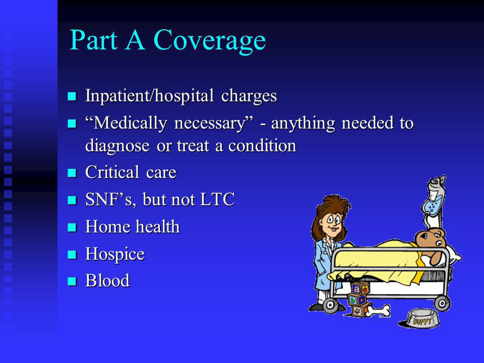 Part A Coverage Inpatient/hospital charges Inpatient/hospital charges Medically necessary - anything needed to diagnose or treat a condition Medically necessary - anything needed to diagnose or treat a condition Critical care Critical care SNF's, but not LTC SNF's, but not LTC Home health Home health Hospice Hospice Blood Blood