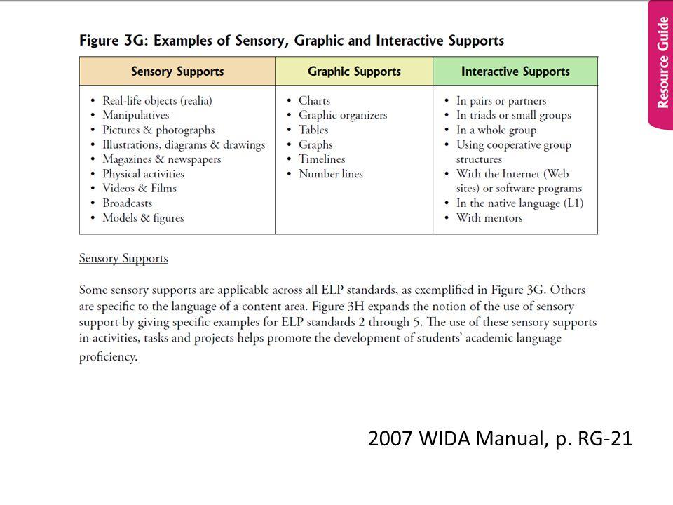 2007 WIDA Manual, p. RG-21