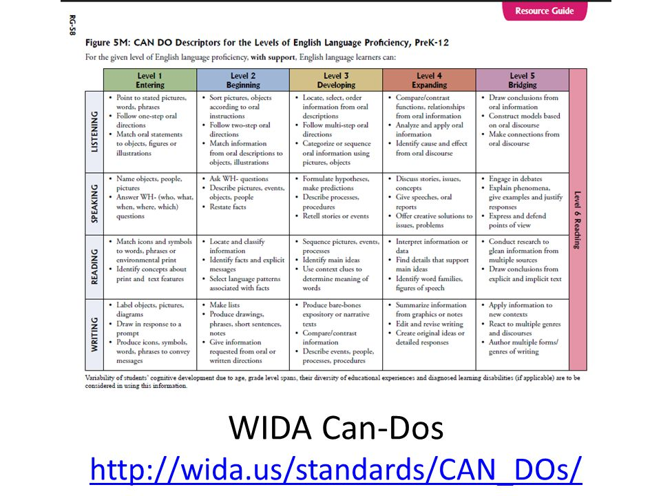WIDA Can-Dos http://wida.us/standards/CAN_DOs/ http://wida.us/standards/CAN_DOs/
