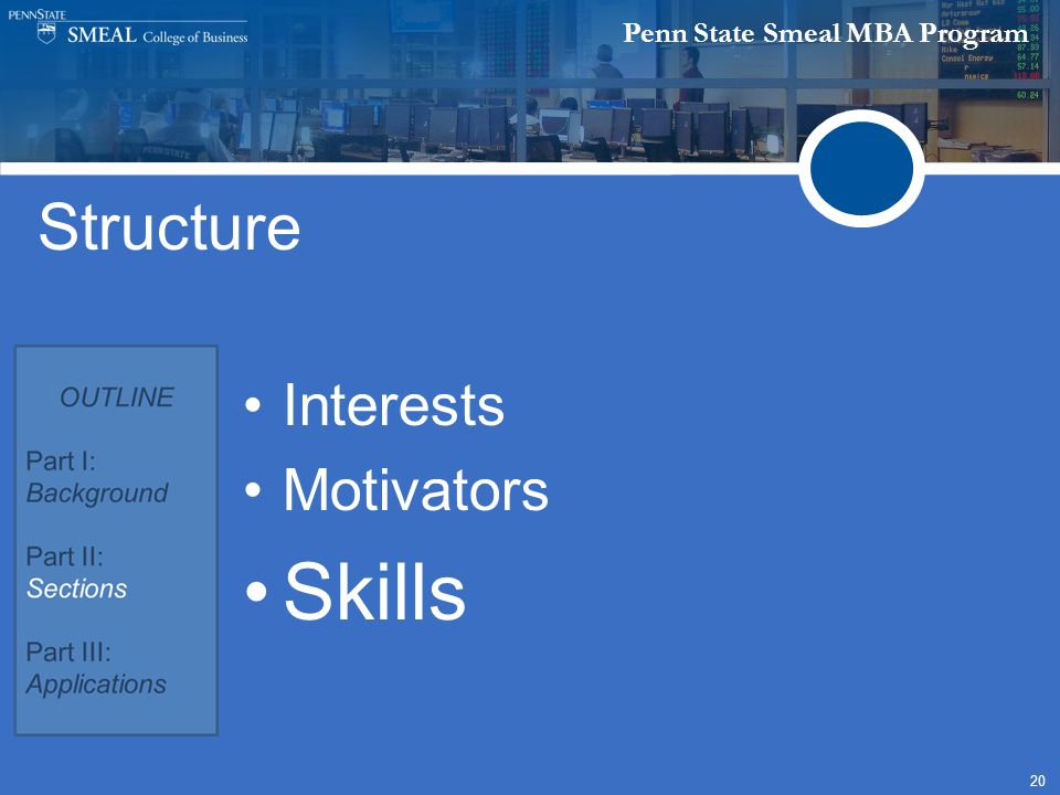 Penn State Smeal MBA Program 20 Interests Motivators Skills Structure