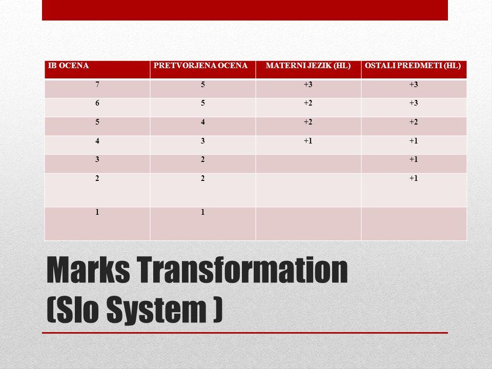 Marks Transformation (Slo System ) IB OCENAPRETVORJENA OCENAMATERNI JEZIK (HL)OSTALI PREDMETI (HL) 75+3 65+2+3 54+2 43+1 32 22 11
