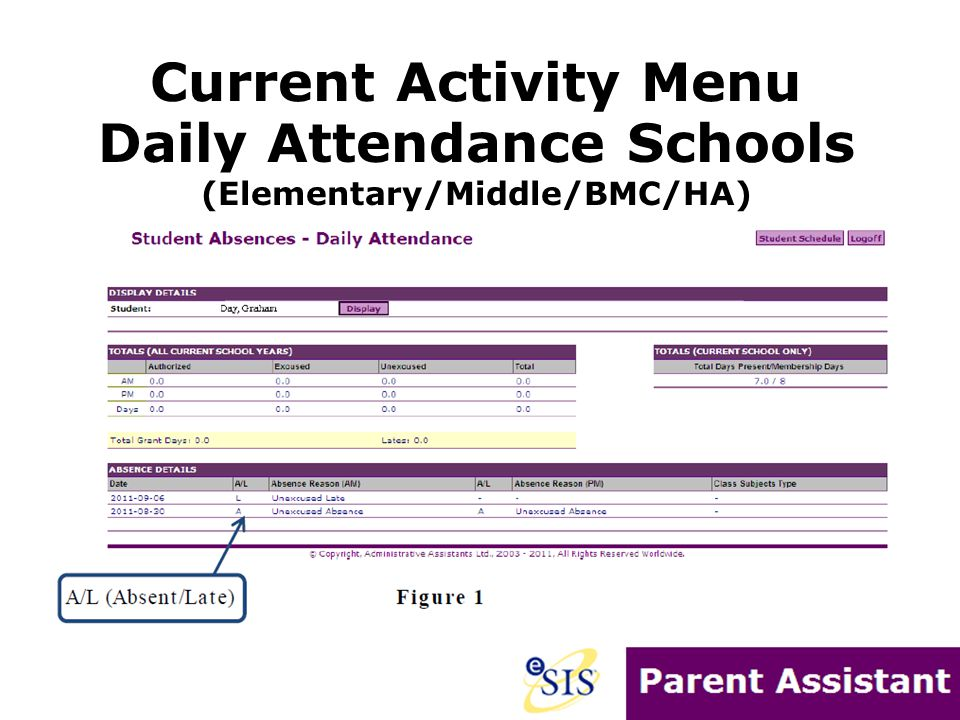 Current Activity Menu Daily Attendance Schools (Elementary/Middle/BMC/HA)