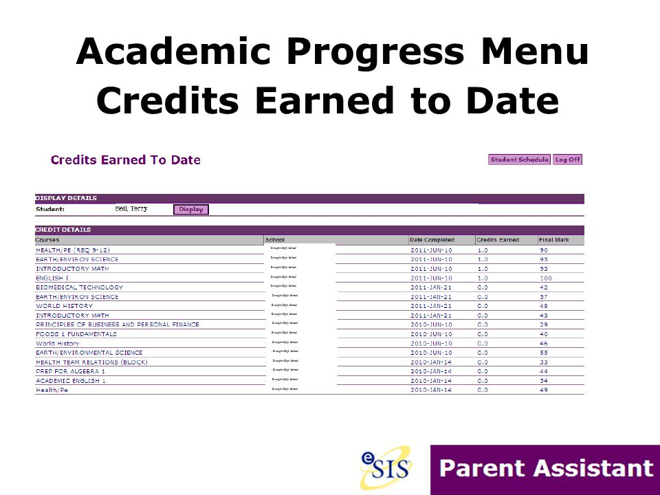 Draughn High School Academic Progress Menu Credits Earned to Date