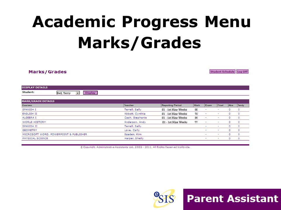Academic Progress Menu Marks/Grades