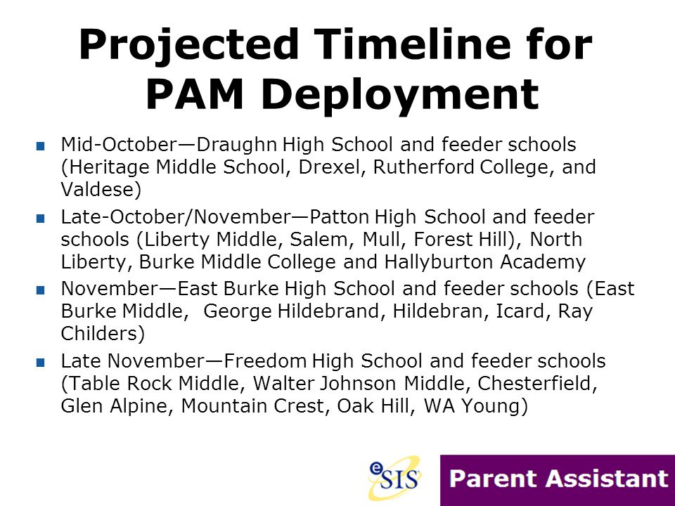 Custodial Parents: How do you get access.Attend the Parent Training at your child's school.