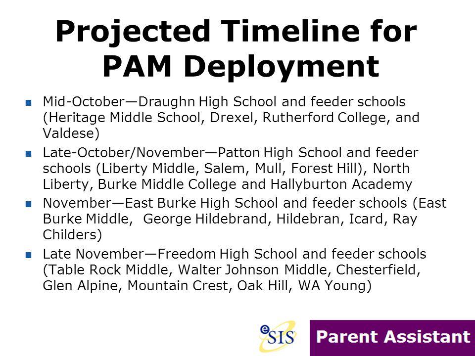 Current Activity Menu Period Attendance Schools (High Schools)