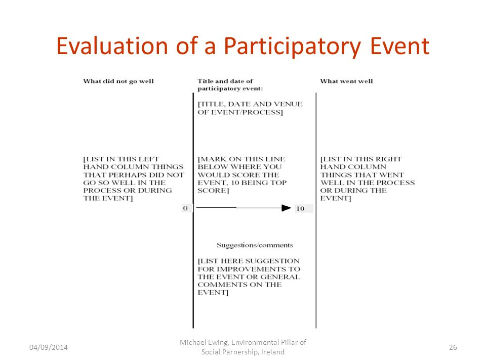 04/09/2014 Michael Ewing, Environmental Pillar of Social Parnership, Ireland 26 Evaluation of a Participatory Event
