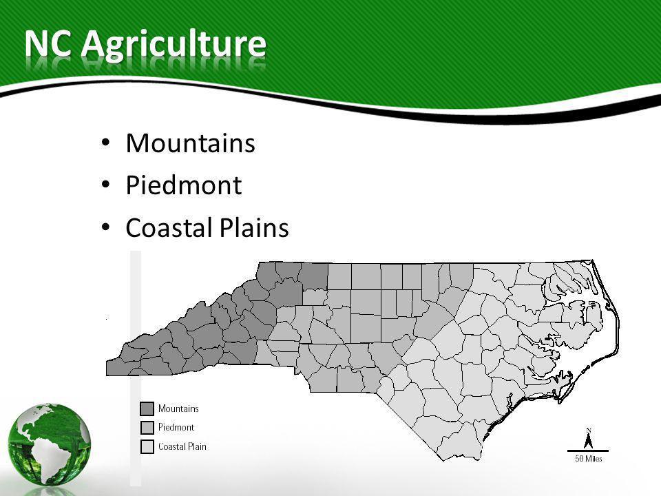 Mountains Piedmont Coastal Plains