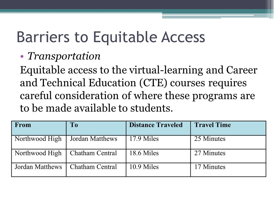 Barriers to Equitable Access Transportation Equitable access to the virtual-learning and Career and Technical Education (CTE) courses requires careful