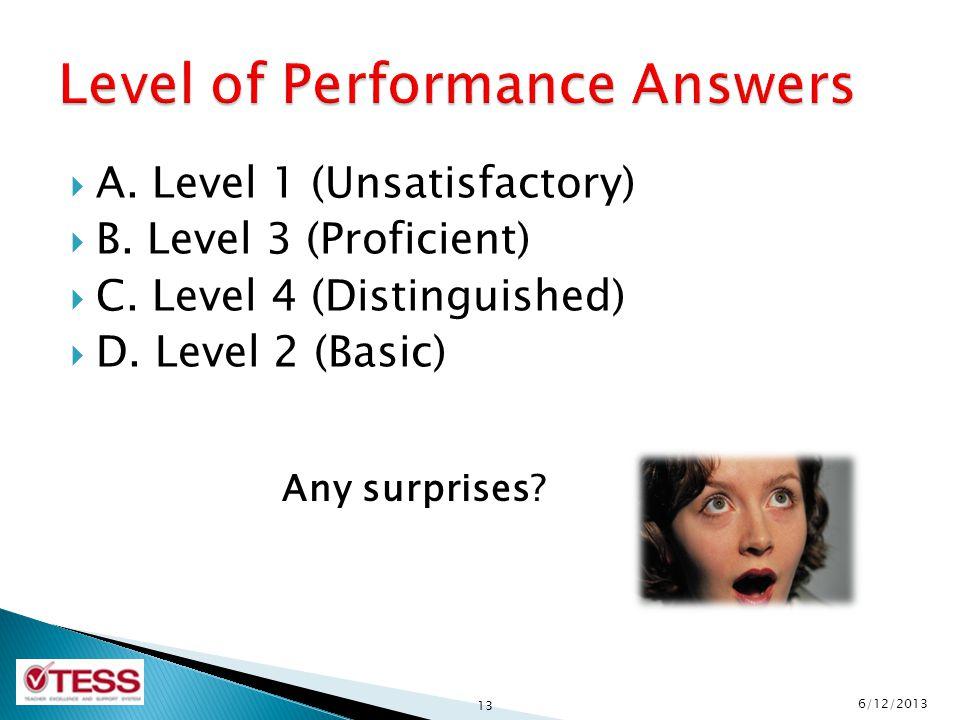  A.Level 1 (Unsatisfactory)  B. Level 3 (Proficient)  C.
