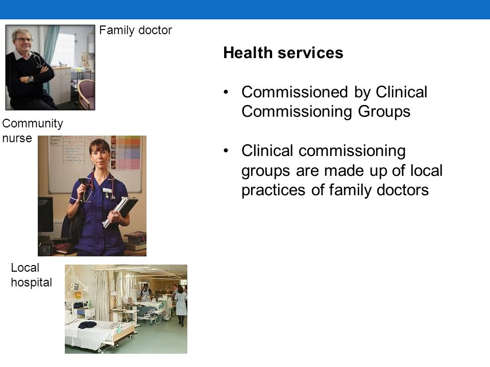 Sarah Family doctor practice Public health Patient Participation Group Clinical commissioning group 1 – 3 lay members Patient forum