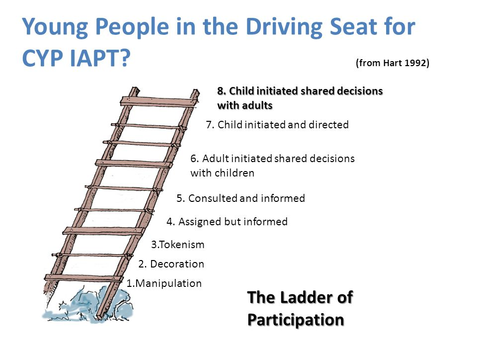 Young People in the Driving Seat for CYP IAPT.(from Hart 1992) 1.Manipulation 2.