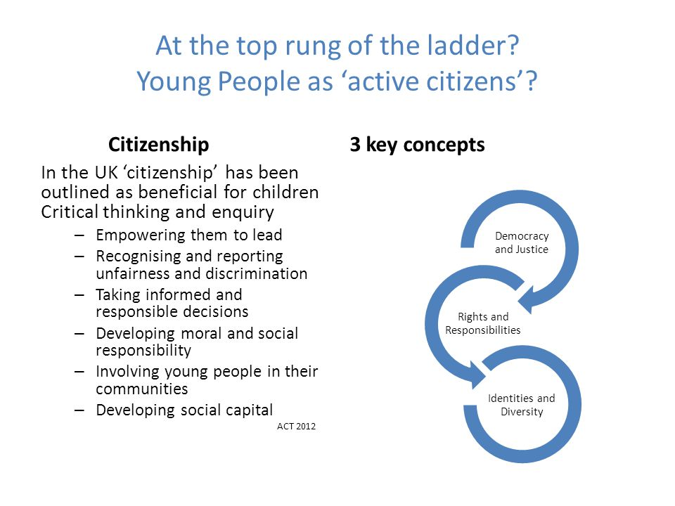 At the top rung of the ladder.Young People as 'active citizens'.