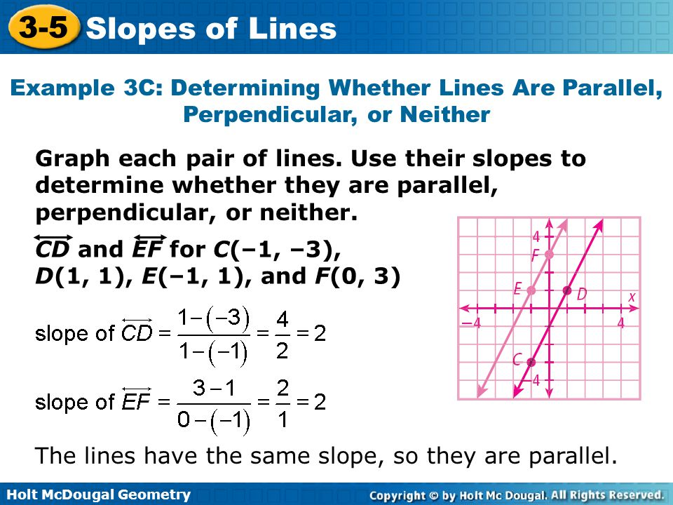 Holt McDougal Geometry 3-5 Slopes of Lines Check It Out.