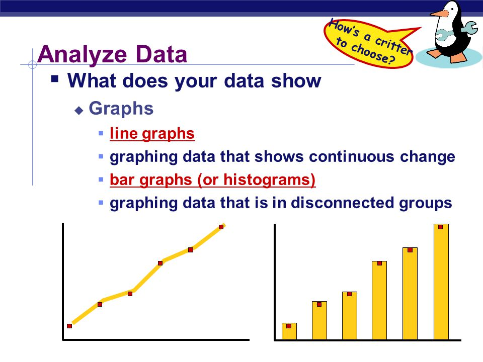 Collect and Analyze Data  May be organized into charts, graphs, tables  2 types of data  Quantitative  Expressed mathematically  numbers  Qualitative  Descriptive nature  words, feelings