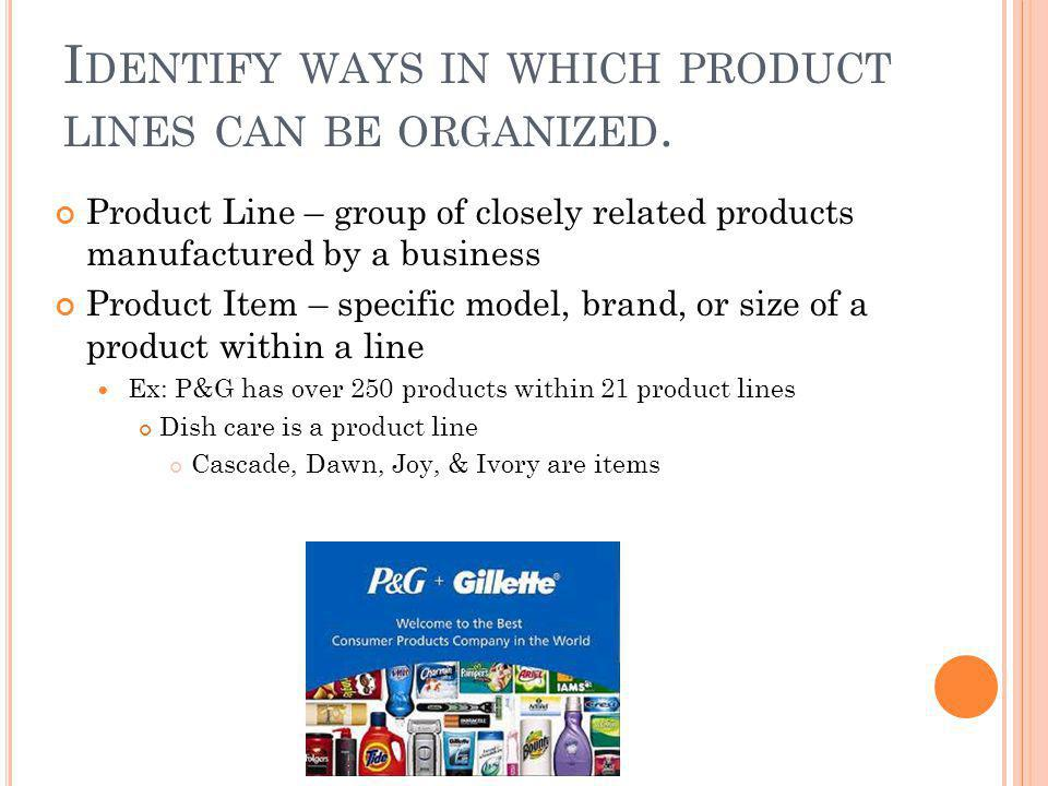 D ESCRIBE POSITIONING PRODUCT - MIX STRATEGIES.