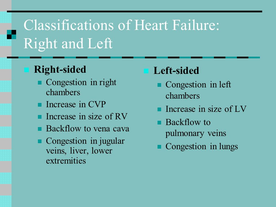 Classifications of Heart Failure: Right and Left Right-sided Congestion in right chambers Increase in CVP Increase in size of RV Backflow to vena cava Congestion in jugular veins, liver, lower extremities Left-sided Congestion in left chambers Increase in size of LV Backflow to pulmonary veins Congestion in lungs