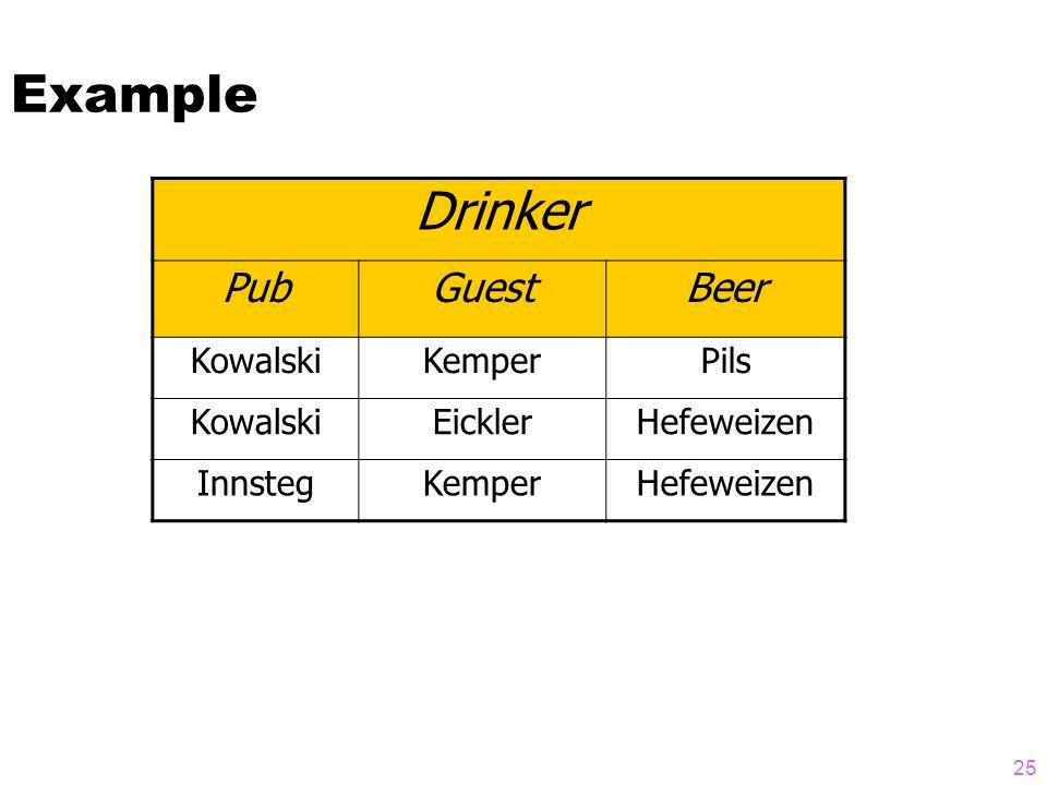 Example Drinker PubGuestBeer KowalskiKemperPils KowalskiEicklerHefeweizen InnstegKemperHefeweizen 25