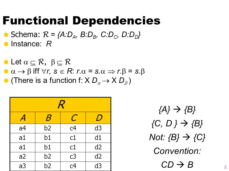 Functional Dependencies  Schema: R = {A:D A, B:D B, C:D C, D:D D }  Instance: R  Let  R,  R   iff  r, s  R: r.