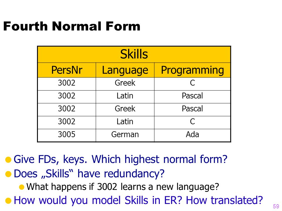 Fourth Normal Form  Give FDs, keys. Which highest normal form.