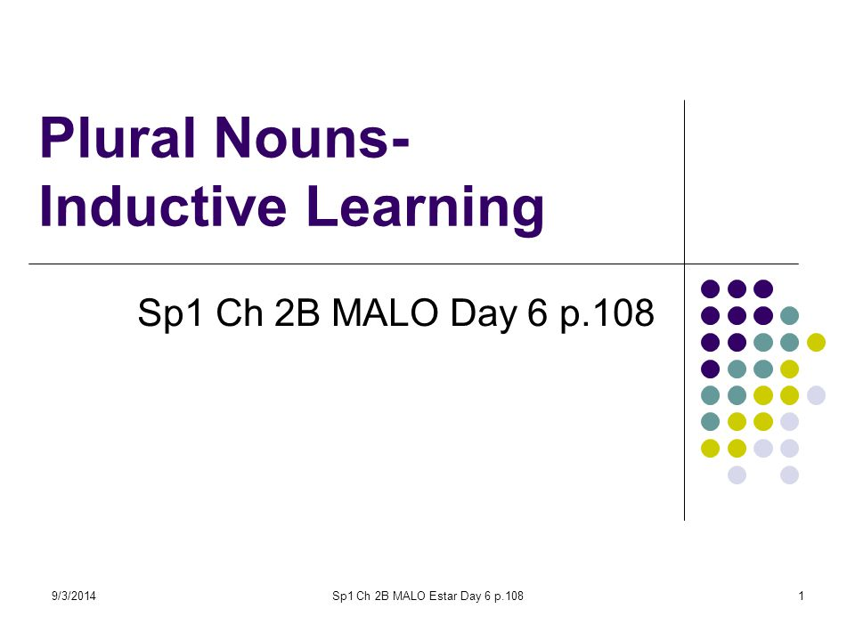 9/3/2014Sp1 Ch 2B MALO Estar Day 6 p.1081 Plural Nouns- Inductive Learning Sp1 Ch 2B MALO Day 6 p.108
