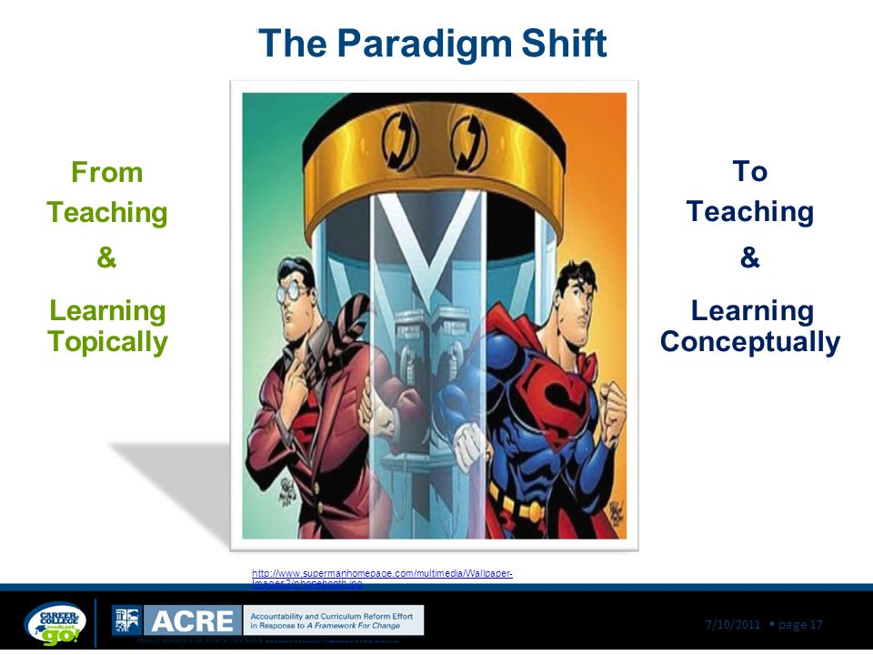 The Paradigm Shift From Teaching & Learning Topically http://www.supermanhomepage.com/multimedia/Wallpaper- Images2/phonebooth.jpg To Teaching & Learn