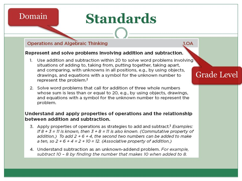 Grade Level Domain Standards