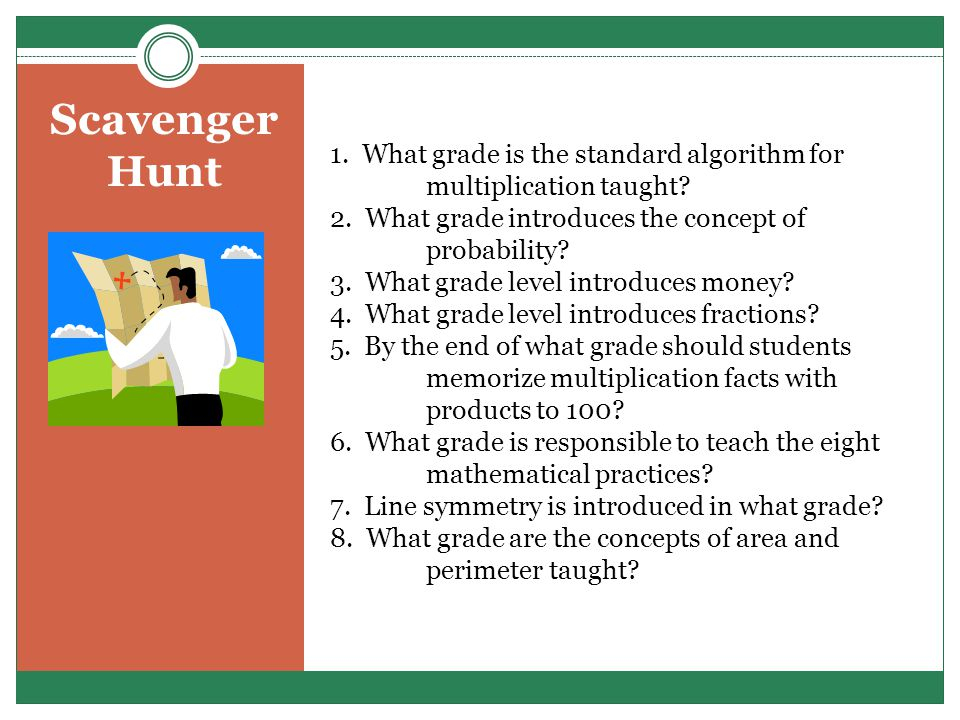 Scavenger Hunt 1. What grade is the standard algorithm for multiplication taught? 2. What grade introduces the concept of probability? 3. What grade l