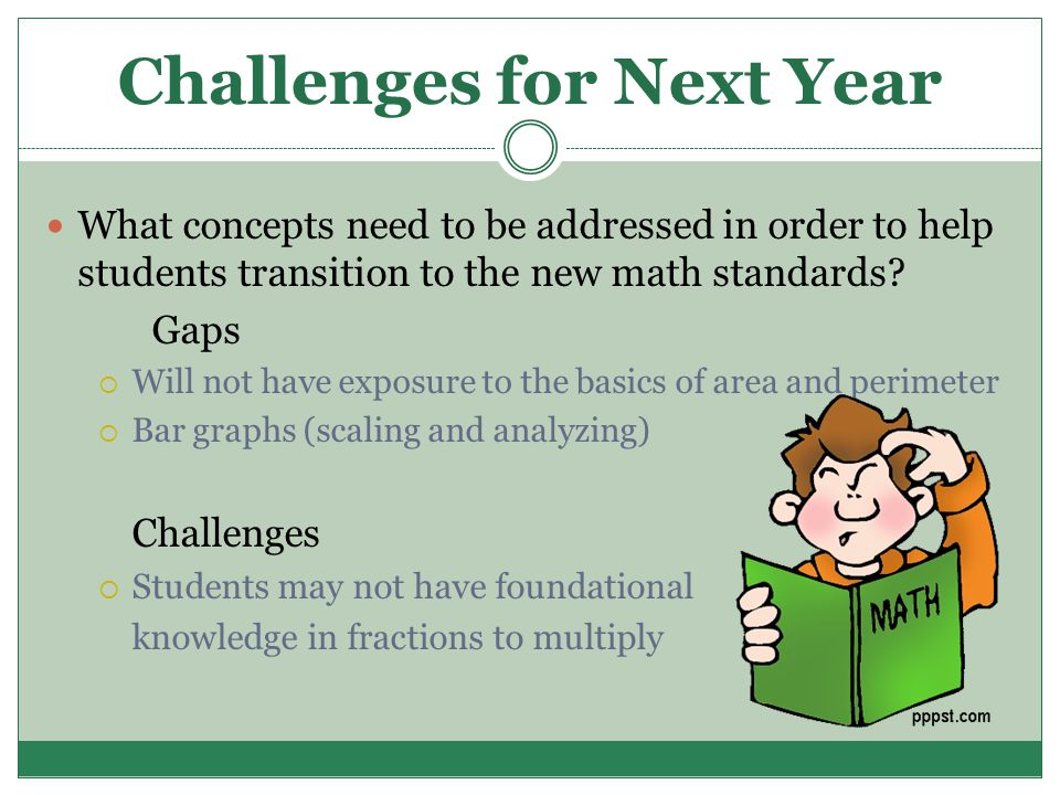 Challenges for Next Year What concepts need to be addressed in order to help students transition to the new math standards? Gaps  Will not have expos